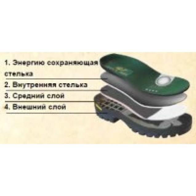 Ботинки JahtiJakt Supreme Boot